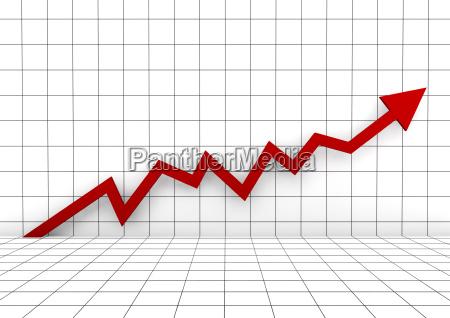 3d wykres czerwony