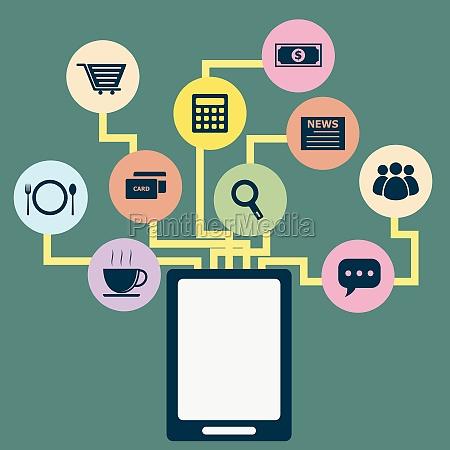 tablet stosowanie koncepcji pomysl w stylu