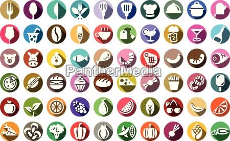 tarcza sygnal znak jedzenie wyzywienie zywnosc