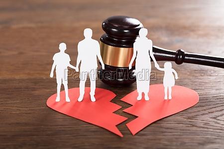 broken ustawa zalamany rozwod prawo wybor